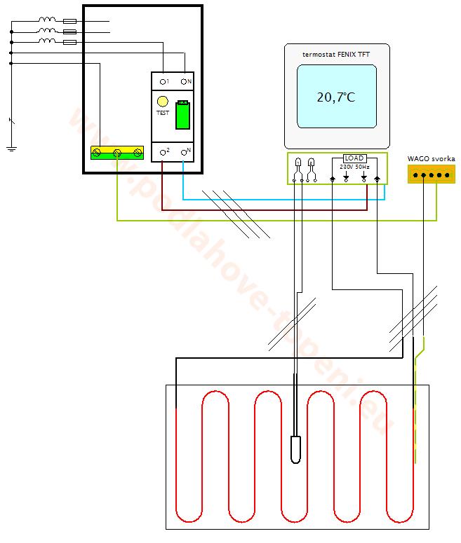 Připojení podlahového topení